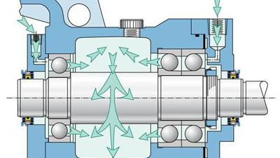 Using oil mist to lubricate process pumps at high temperatures for Electric motor bearing lubrication