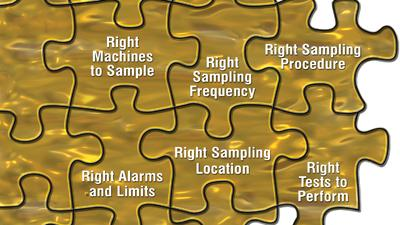 Understanding The Rights Of Oil Analysis
