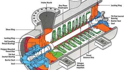 Compressor Lubrication Best Practices