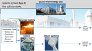 Cool software tools for managing industrial energy use