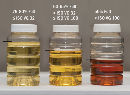 Anatomy of a Representative Oil Sample: Part 1 - Sample Bottles