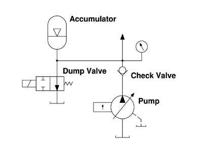 Iso Hydraulic Schematic Symbols in addition 4 Way Hydraulic Solenoid Valve Schematic furthermore Toyota Electrical Wiring Diagramcircuit furthermore Rockwell Hydraulic Parts Diagram further 12 Volt Wiring Diagram For Hydraulic Pump. on hydraulic pump symbols